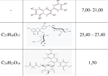 Hạn chế oxy hóa lipid trong thịt heo xay