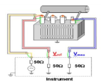 Mô hình mô phỏng máy biến áp lực