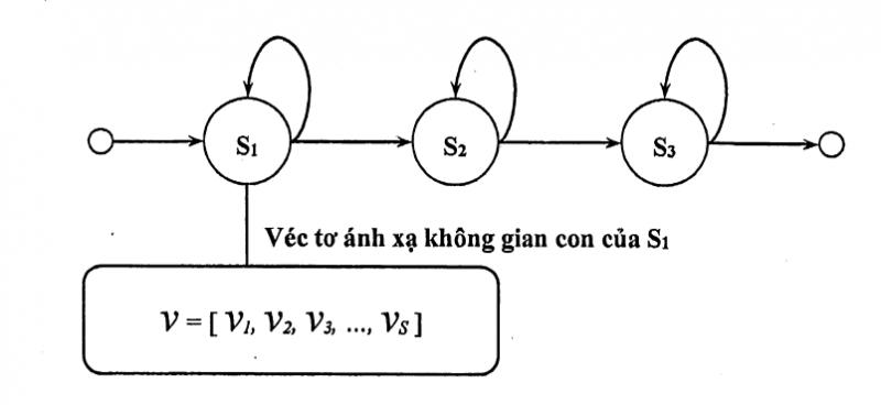 Nhận dạng tiếng nói tiếng Việt