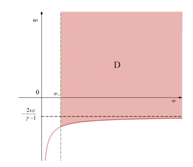 Sóng lưu động trong hệ cơ học chất lưu